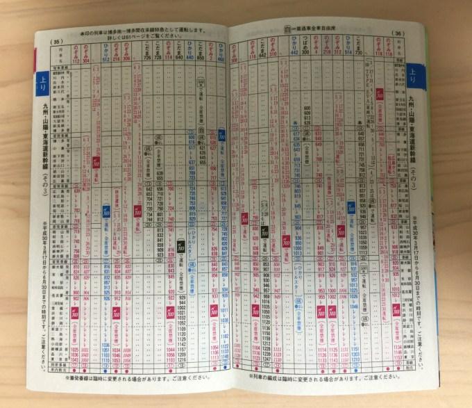 新幹線の時刻表
