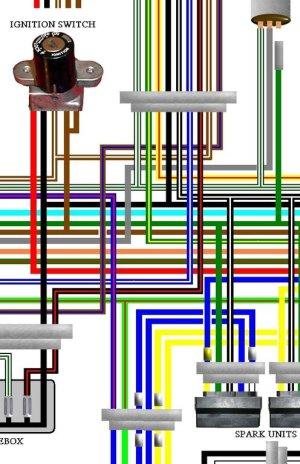 Honda CB750KZ 1978  1980 UK Spec Colour Wiring Loom Diagram