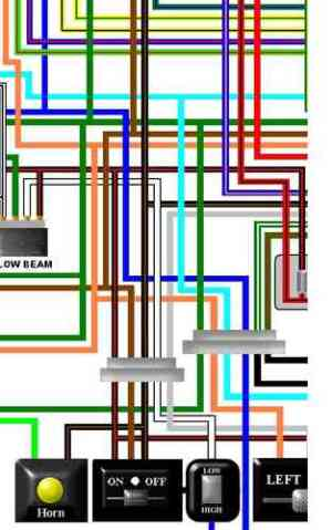 CBR900RR Fireblade Colour Electrical Wiring Diagrams