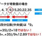 【数学】四分位数、中央値を理解する