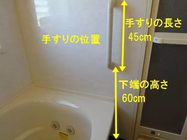 THATKA入院前に自宅で測るべきポイント浴室内