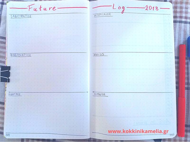 Μελλοντική καταγραφή του bullet journal