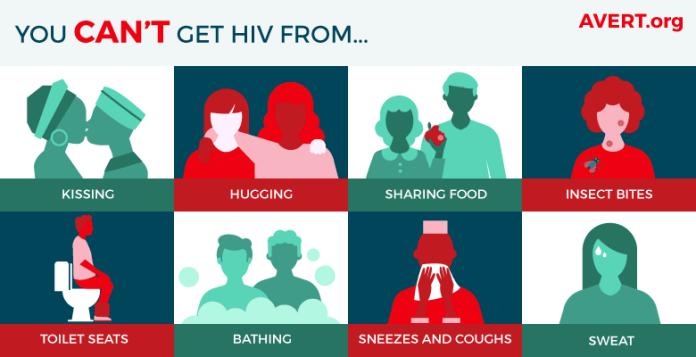 HIV And AIDS koko tv ng 4