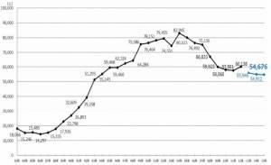日本人の海外留学増加は国際結婚増加につながった
