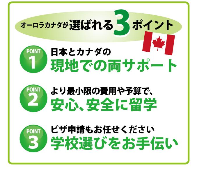 カナダ留学 センター 相談 留学サポート 3つのポイント