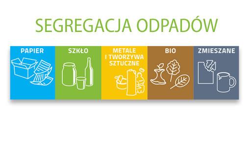 Informacja o przestrzeganiu zasad prawidłowej segregacji odpadów