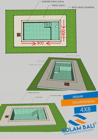 Biaya Pembuatan Kolam Renang Rab Per M2 2020