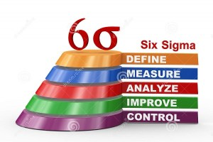 6 sigma nedir