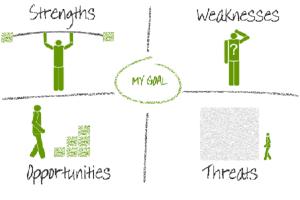 Kişisel SWOT Analizi Nasıl Yapılır?