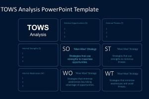 tows-analizi