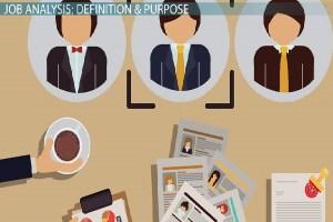 İş Analizi ve Toplam Kalite Yönetimi (TQM)
