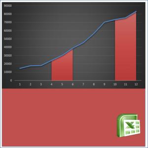 Excel Vurgulanmış Grafik Bölümü