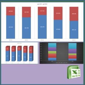 Excel Yığılmış Sütun Grafiği Örneği