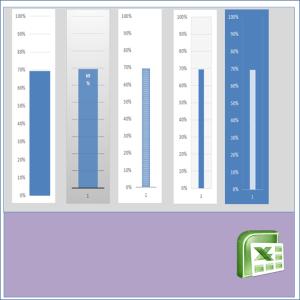 Termometre Excel Grafiği