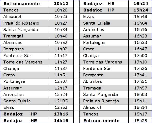 Pociągi Entroncamento - Badajoz