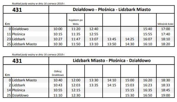 Pociąg Działdowo - Lidzbark
