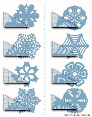 Як зробити новорічні прикраси та сніжинки ? Декілька прикладів