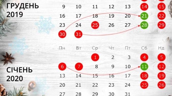Вихідні на Новий рік 2020: скільки відпочиватимуть українці в грудні та січні