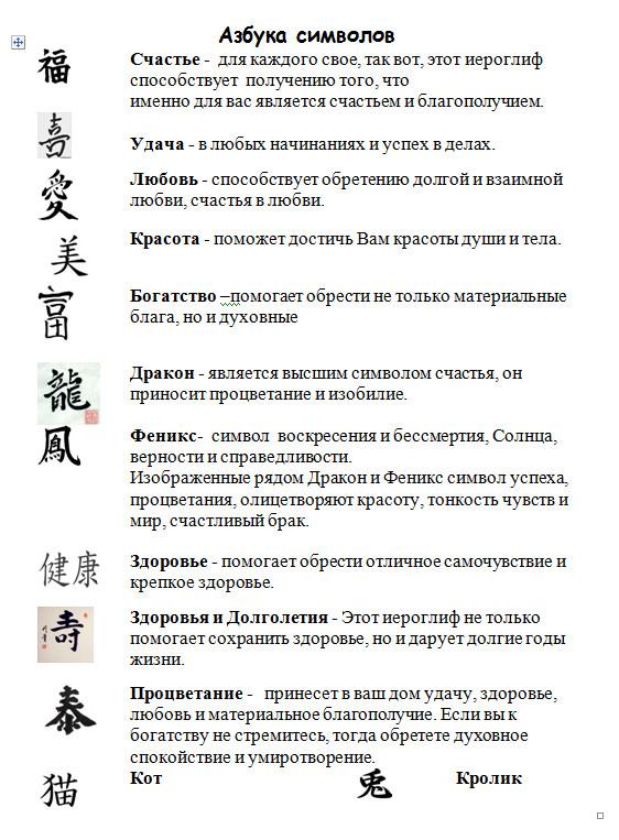 азбука символов