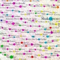 Fikir adamlarının infografiği