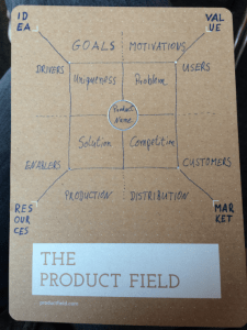 Product Field Kategorien