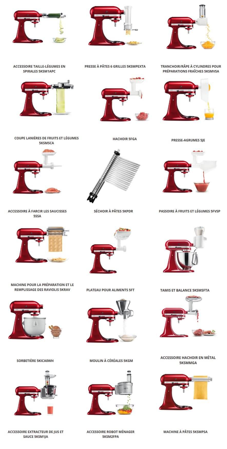 kitchenaid artisan le robot patissier