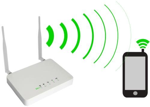 Wi-Fi слабый сигнал