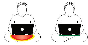 компьютерное излучения во время covid-19