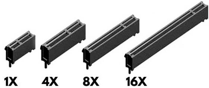 ตัวเชื่อมต่อ PCI Express