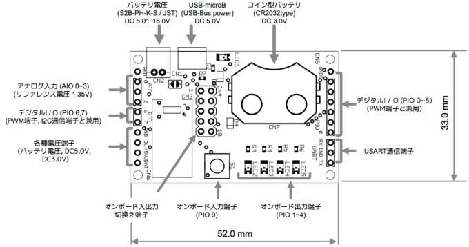 konashi layout