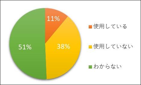 questionnaire-net-line10