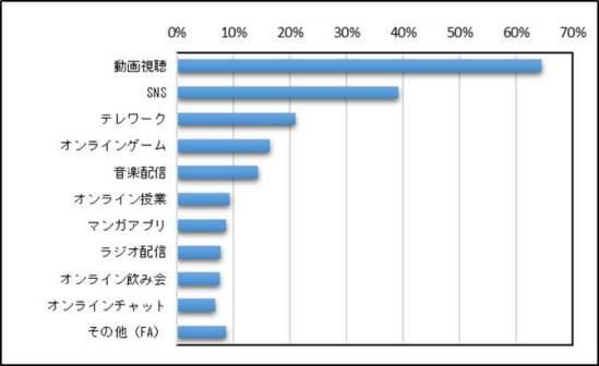 questionnaire-net-line3