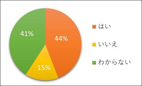 questionnaire-net-line4