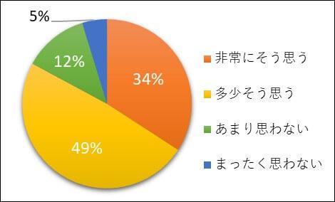 questionnaire-net-line8