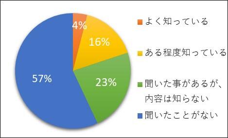 questionnaire-net-line9