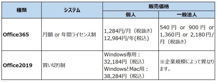 office365_2019