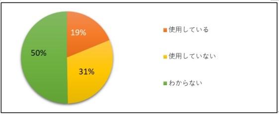 moving survey11