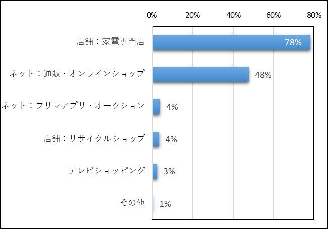 kaden_survey04