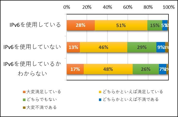 kaden_survey07