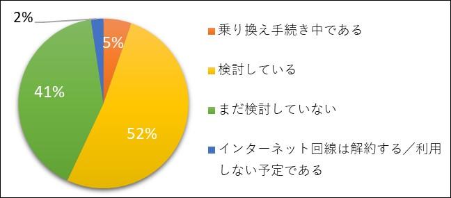 adsl_survey2021_04
