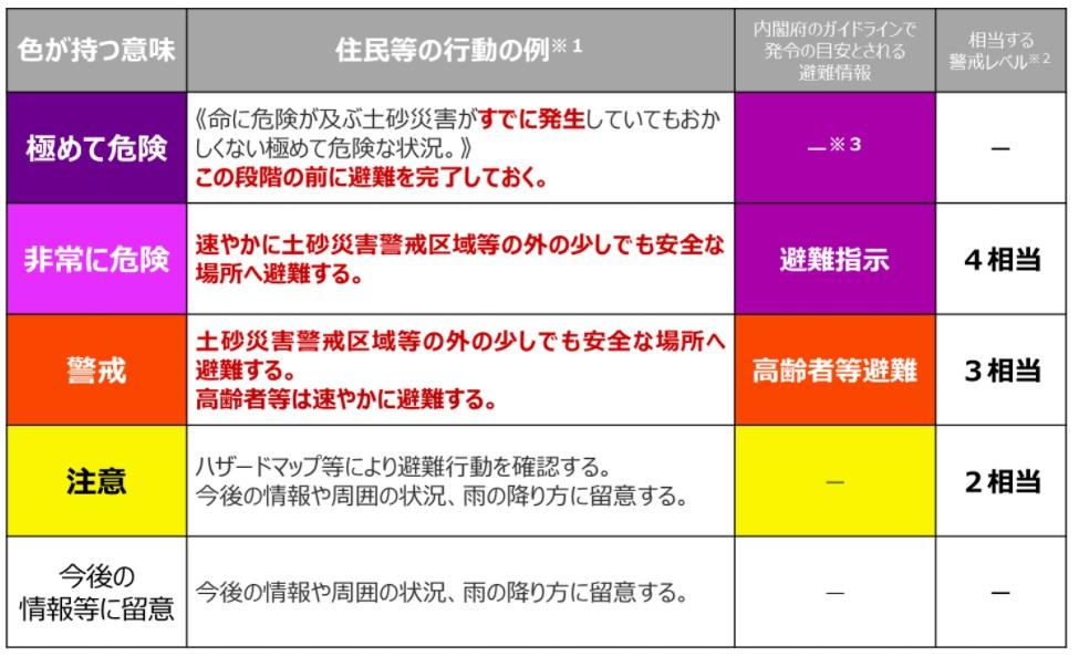 kikikuru_detail