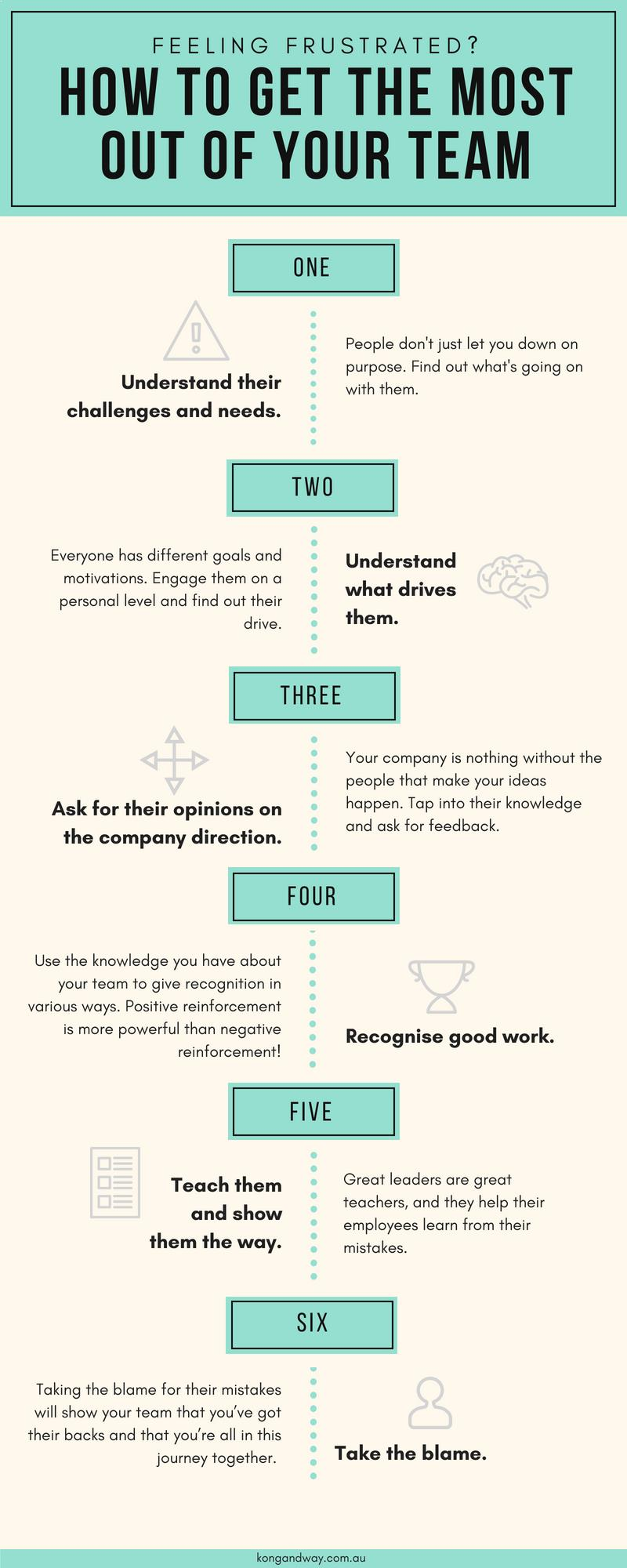 How to get the most out of your team infographic