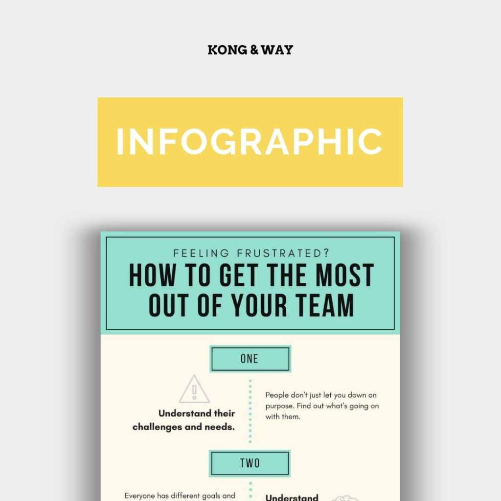 infographic get the most out of your team kong and way