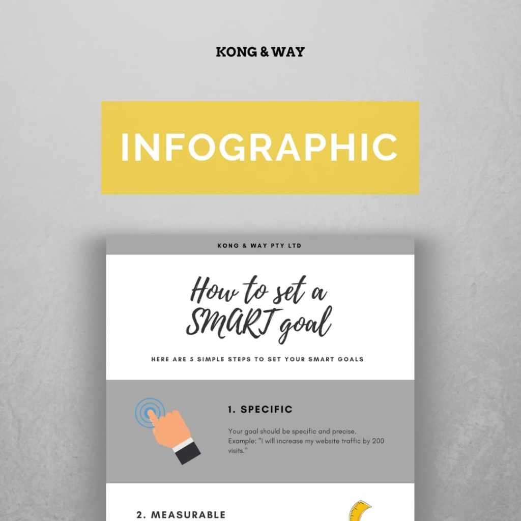 infographic how to set a smart goal kong and way