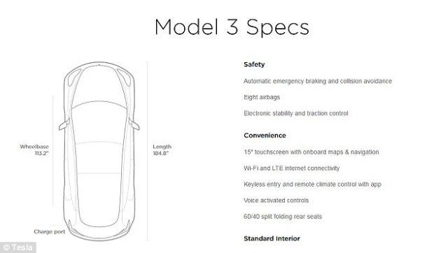 Tesla Model 3 specs.jpg