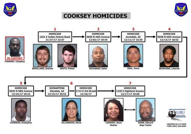 Cleophus Cooksey's victims .jpg