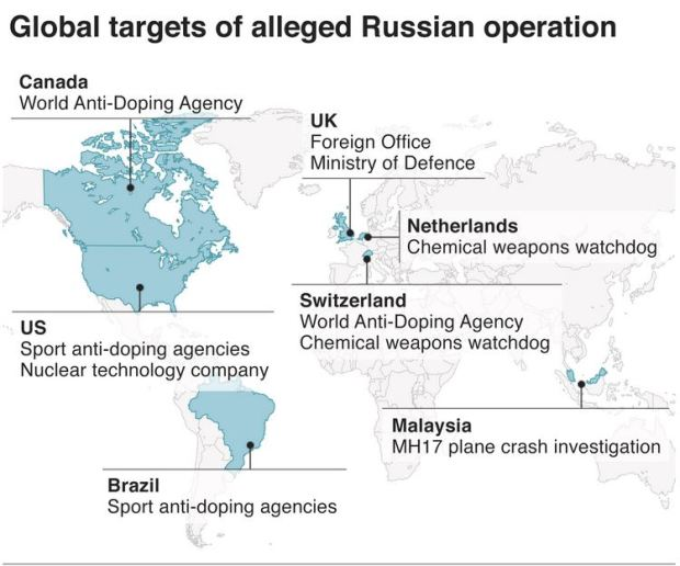 Alleged global targets of Russian cyber-hacking campaign.JPG