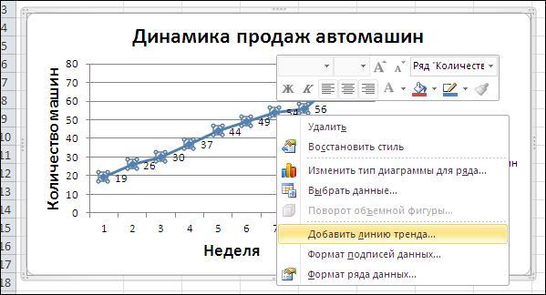 Ajustarea marcajelor și etichetelor unei diagrame, Ajutor Numbers