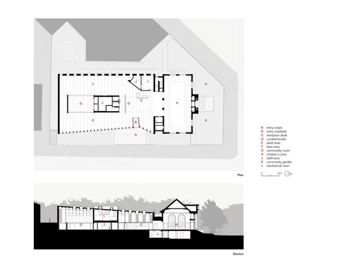 New_York_Public_Library_Stapleton-architecture-kontaktmag-15