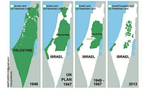 israel-palestina-mapahistorico
